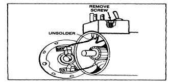 Elephant Digestive System Diagram, Elephant, Free Engine