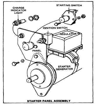 TM 5 4240 501 14P_199_1?resize\=331%2C364 minn kota 36 volt wiring diagram minn find image about wiring,Wiring Diagram For 12 24 Volt Trolling Motor Free Download