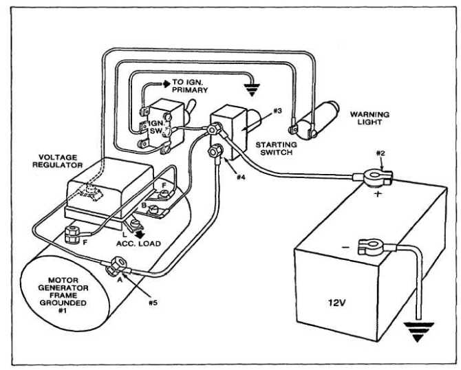 tractor generator wiring diagram  wiring diagram overview