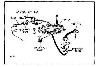 Dual Circuit Alternator with Fuse