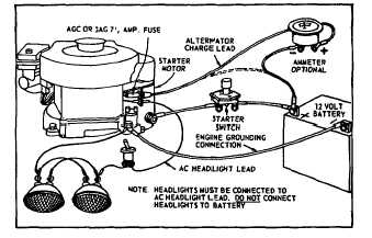 Dual Circuit Alternator with Fuse