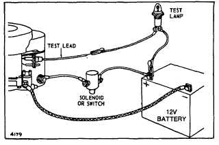 Testing for Short in Stator or in Rectifier