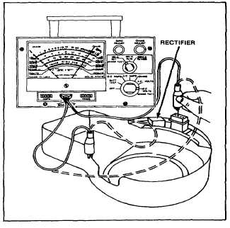 Testing Stator