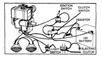 THE TRI-CIRCUIT ALTERNATOR
