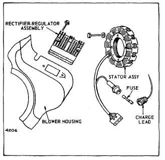 10 AMP REGULATED ALTERNATOR Used on Model Series 320400