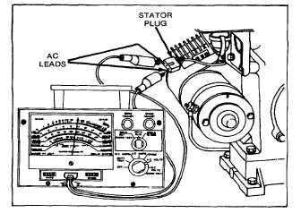 10 AMP REGULATED ALTERNATOR Used on Model Series 320400