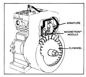 SPECIFICATIONS FOR ALL POPULAR ENGINE MODELS