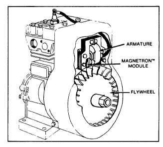 Engine Spark Plug Gap Spark Plugs For Honda Accord Wiring