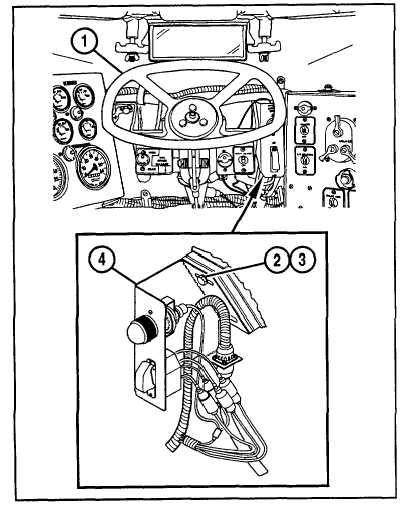 M17 Periscope