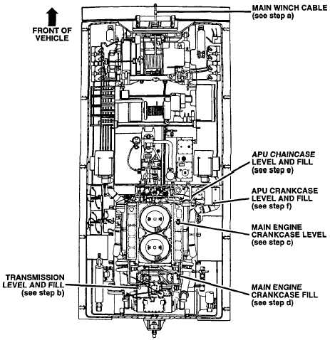 LUBRICATION INSTRUCTIONS-Continued