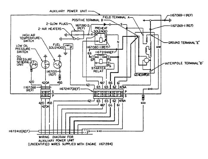 Figure 4-4. Auxiliary power unit wiring diagram