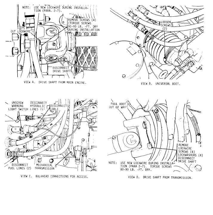 Figure 2-30. Mechanical transmission power take off drive