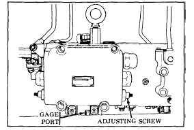 Figure 2-6. Counterbalance valve adjusting screw