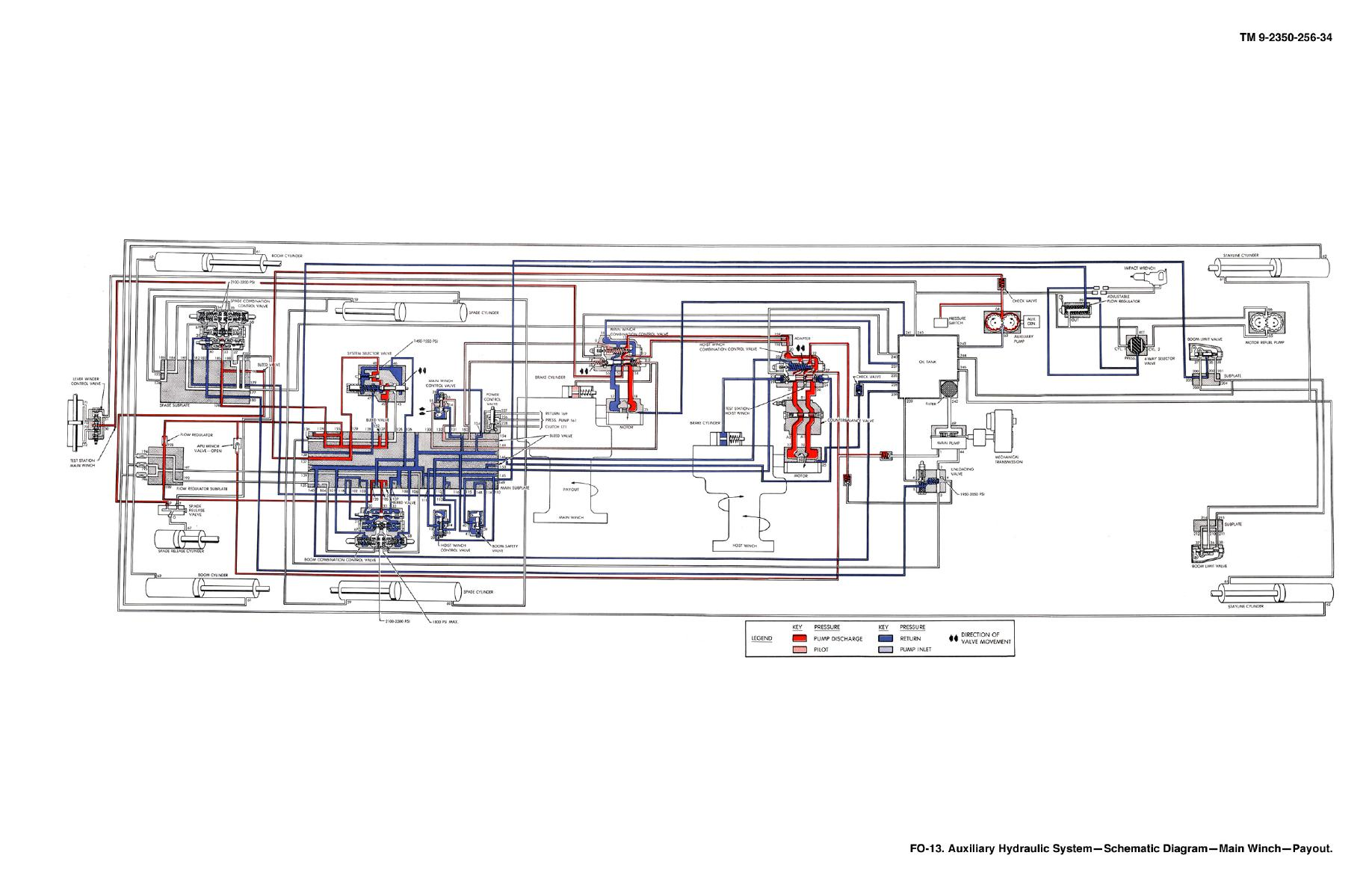 mile marker hydraulic winch wiring diagram ionic bond dot schematics get free image about