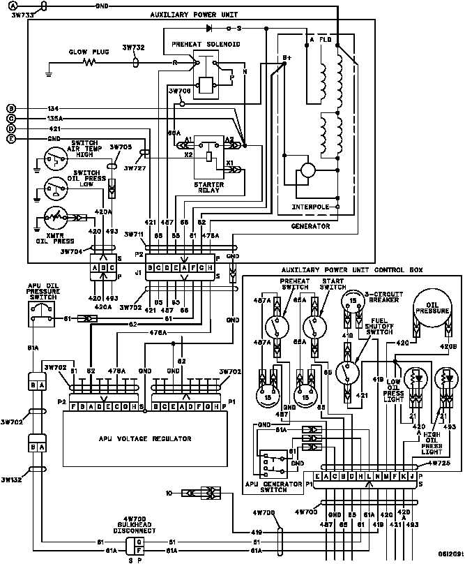 AUXILIARY POWER UNIT OVERVIEW AND DIAGRAMS (HATZ) (cont)