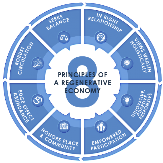 8 principles regenerative economy