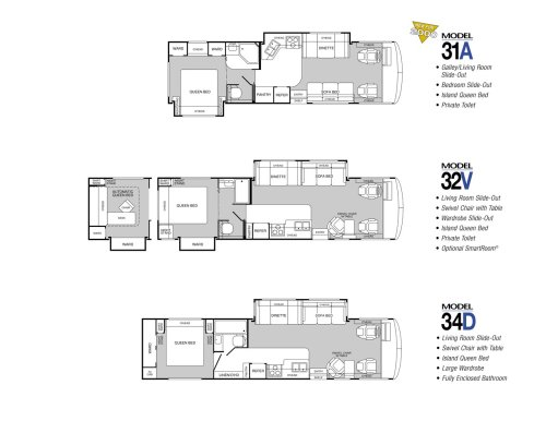 small resolution of wiring diagram for a 1995 fleetwood southwind motorhome fleetwood excursion battery wiring diagram house fleetwood bounder rv wiring diagrams