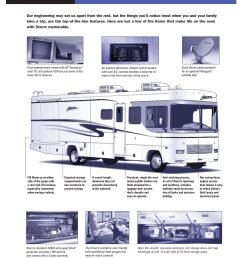 fine 1992 southwind motorhome wiring diagram component 1988 pace arrow eleganza [ 1280 x 1656 Pixel ]