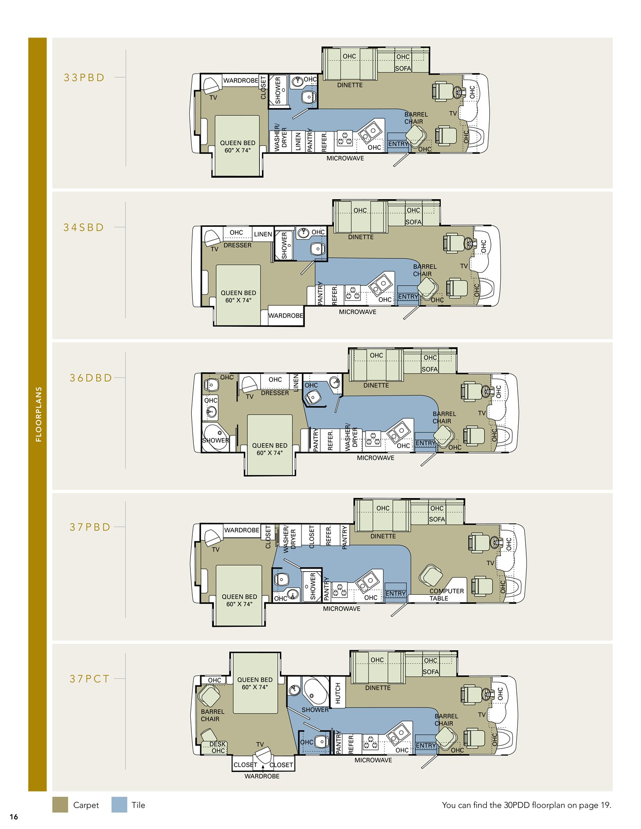 terry travel trailer wiring diagram for ac compressor holiday rambler diagrams car tachometer