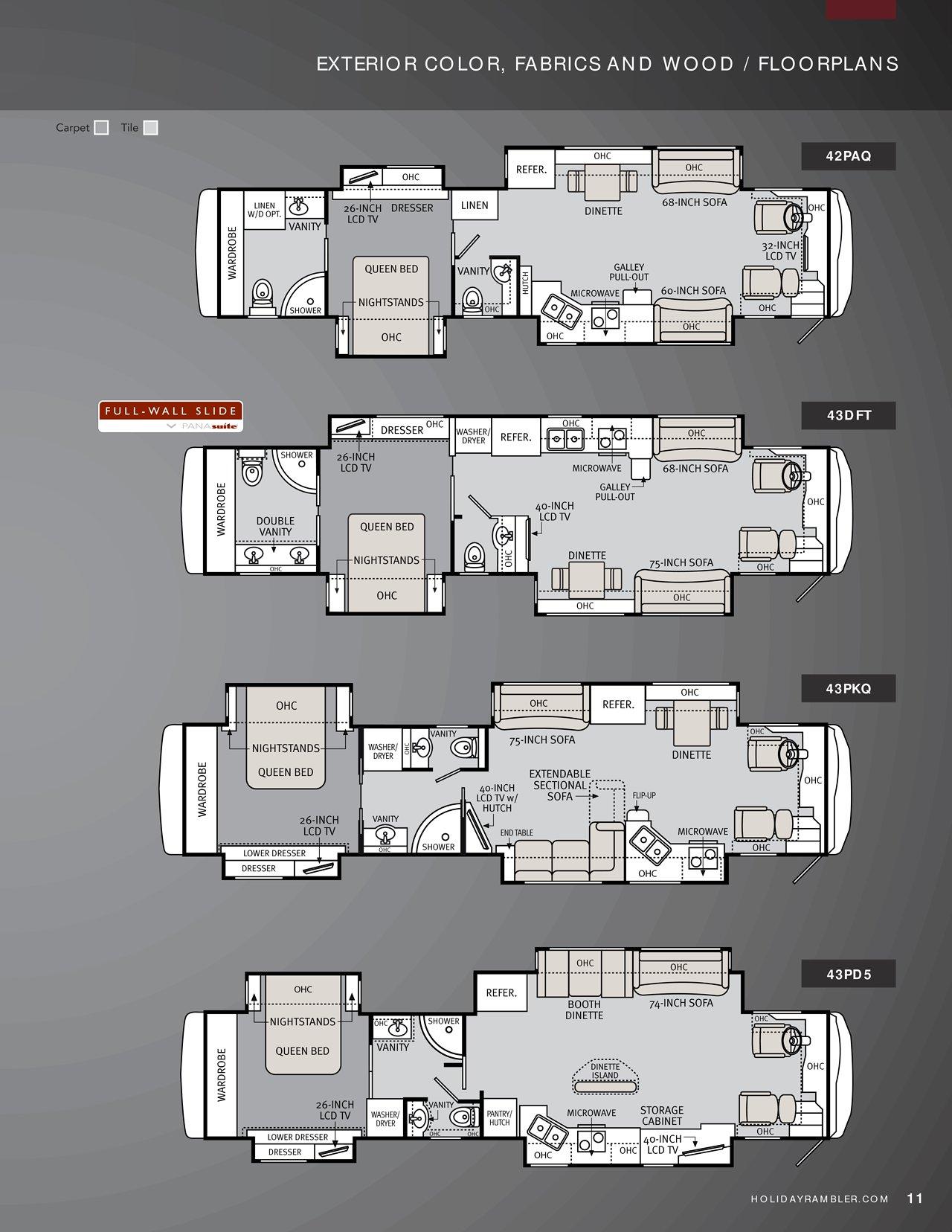 holiday rambler wiring diagram mim tele 1988 aluma lite motorhome
