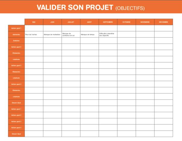 valider son projet trouver clients