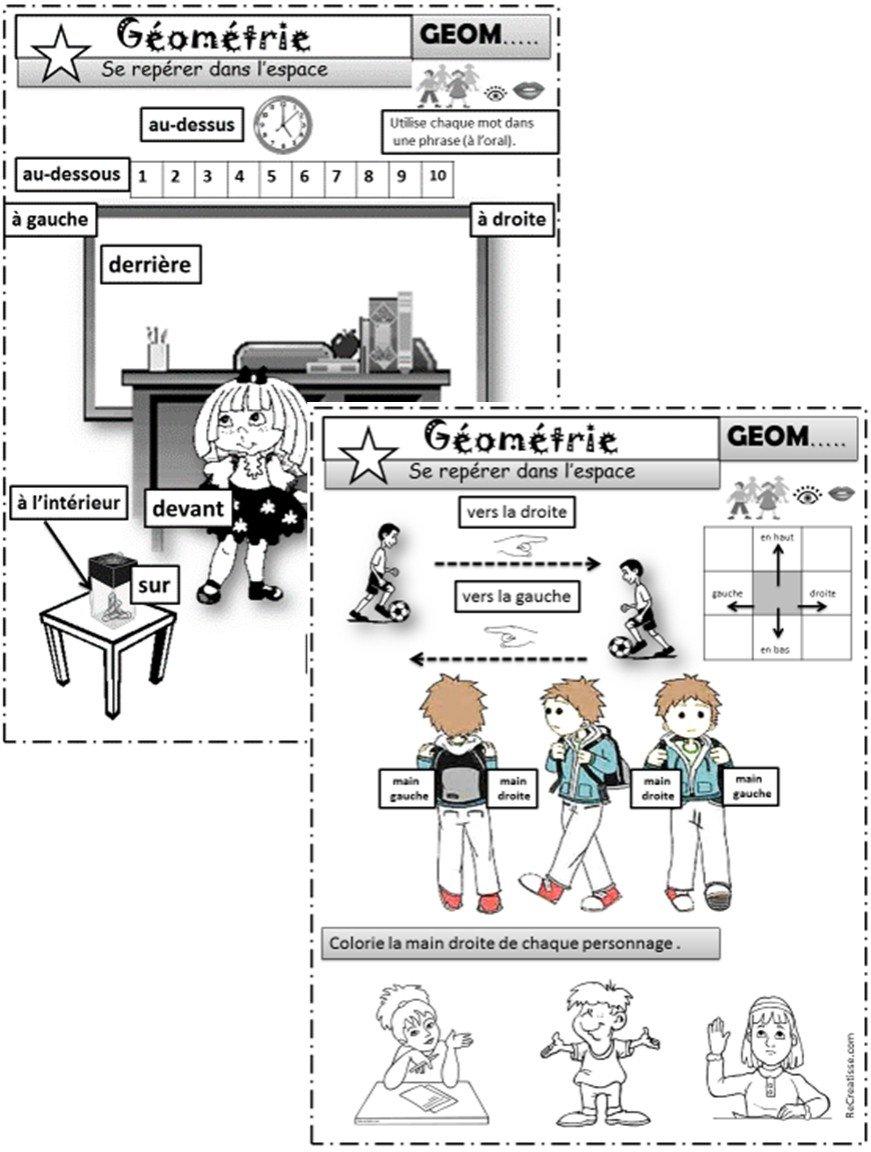 Se Repérer Dans L'espace Ce2 : repérer, l'espace, Séquence, Géométrie, Repérage, Orientation, L'espace, ReCreatisse