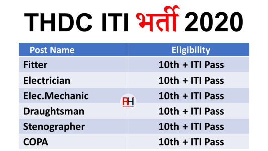 THDC Rishikesh Apprentice Jobs 2020