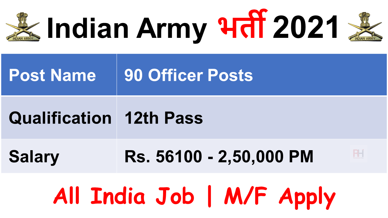 Indian Army 10+2 TES 46 Recruitment 2021
