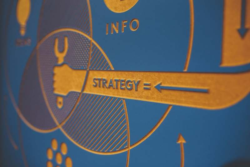 Social media marketing - board with a marketing strategy plan on it