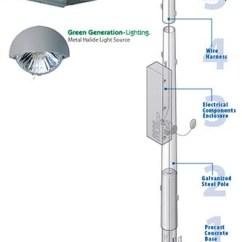 Wiring Diagram Receptacle 1995 Honda Civic Ac Near West – Recreational Sports Uw–madison
