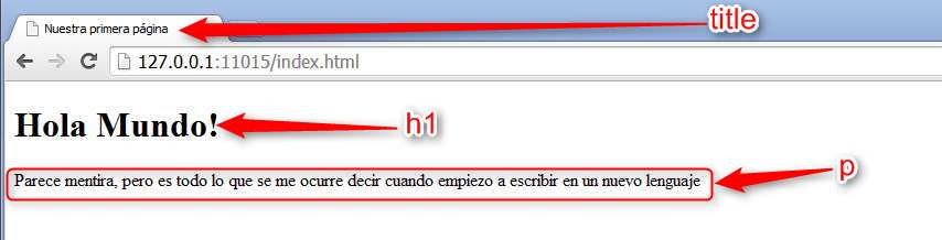 Hola_Mundo_html5