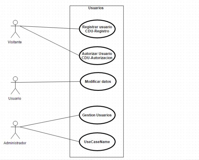 Diagrama de casos de uso para usuario