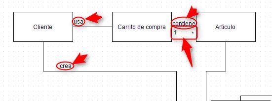 UML-Detalle de relaciones