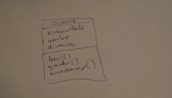 UML-Un ejemplo de clase