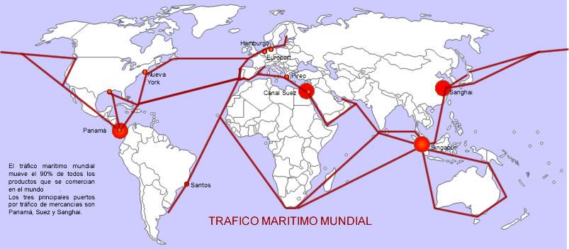Trfico martimo mundial de mercancas