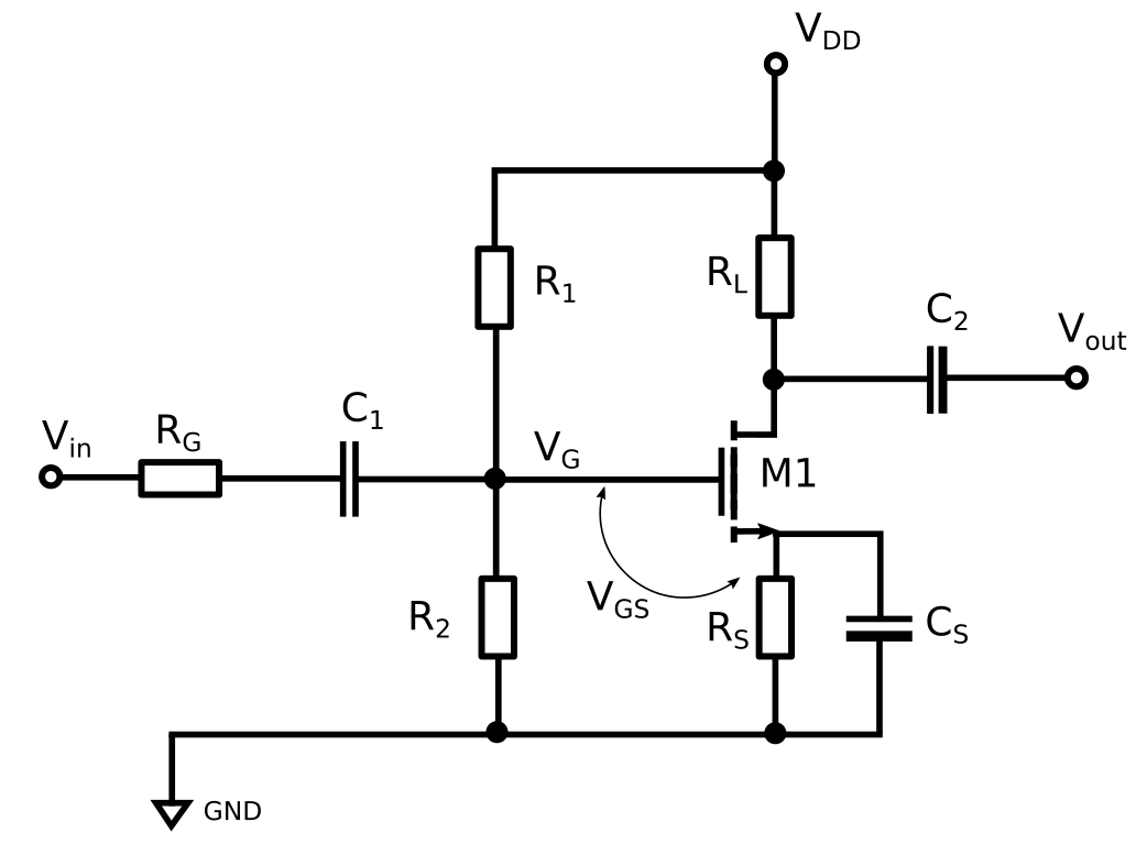 27. MOS transistor common source amplifier — Red Pitaya 1