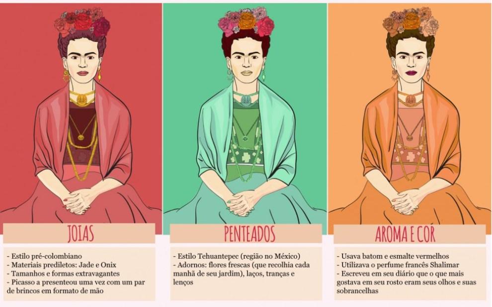 Frida-Kahlo-Infographic-Final-BR-versao