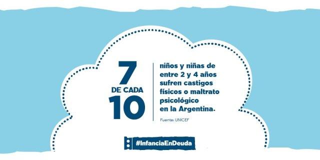 Fuente: UNICEF / Infancia en Deuda.