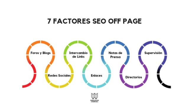 factores seo off page posicionamiento web