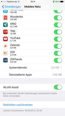 WLAN Assist an.