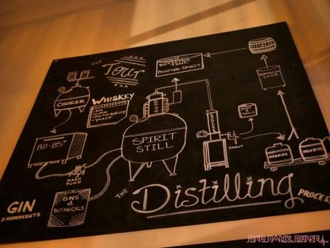 colts neck stillhouse distillery muckleyeye 1 of 45