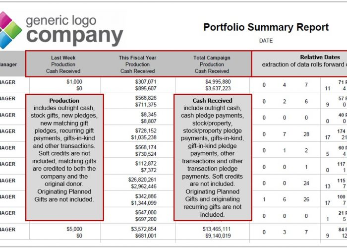 Portfolio-Campaign Portfolio Summary-Marked up