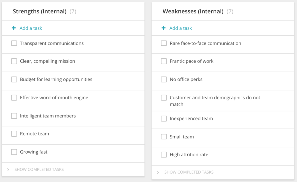 Assess your Projects with a SWOT Analysis Template