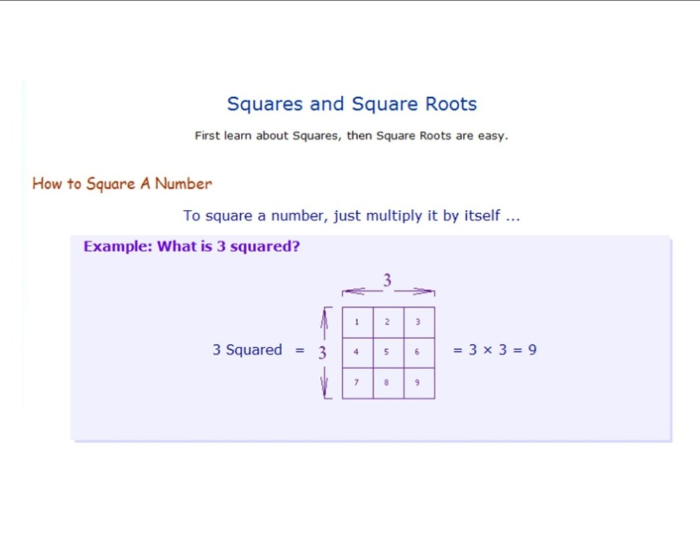 medium resolution of Square \u0026 Cube Roots - 8th Grade Math