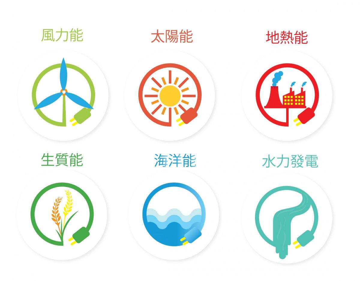 2015再生能源設計競賽-【海報與LOGO作品】