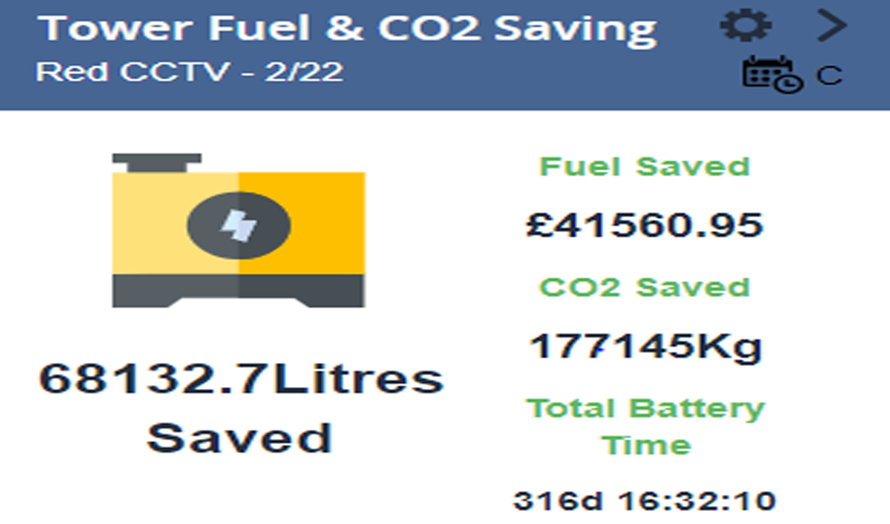 Red-CCTV-CO2-savings-at-Purfleet