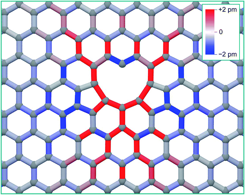 Vacancy diffusion and coalescence in graphene directed by defect strain fields