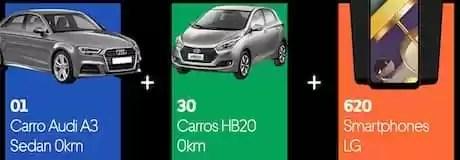 Promoção Uber Fim de Ano 100% - Rede da Promoção