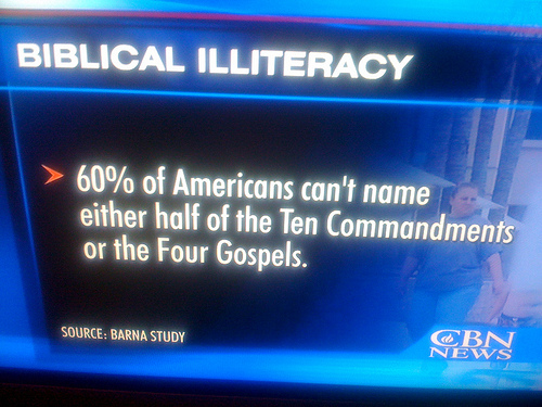 Biblical Illiteracy