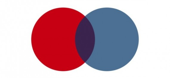 venn diagram on John 6